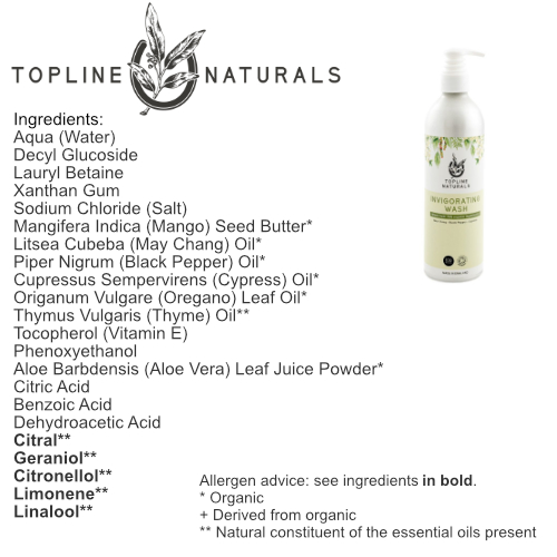 Invigorating Wash Ingredients List